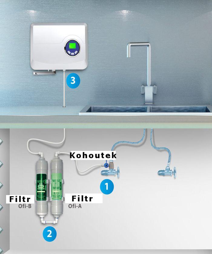 TRUME N318A 500 mg/h - - ozónový generátor, ozónový čistič vody
