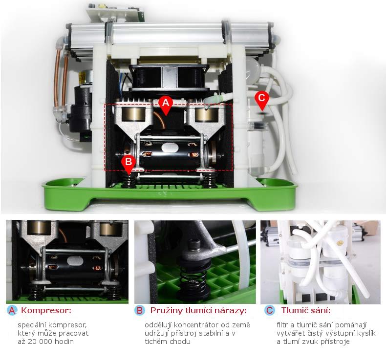 Kyslíkový koncentrátor OX ONE POWER 6L s adaptérem do auta, 90%