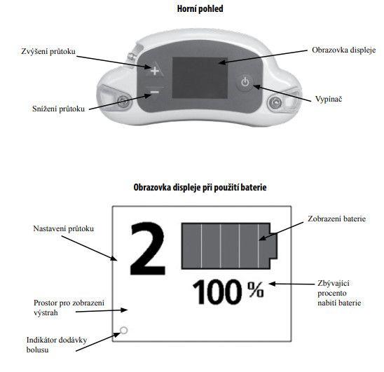 Kyslíkový koncentrátor CAIRE FreeStyle Comfort - 16-článková baterie