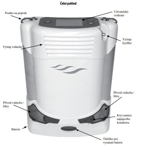 Přenosný kyslíkový koncentrátor CAIRE FreeStyle Comfort - 2 x 8-článková baterie